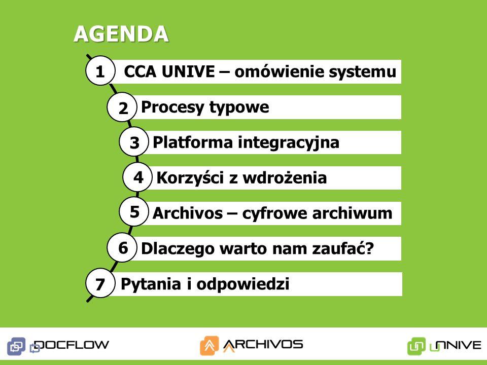 CCA UNIVE – omówienie systemu
