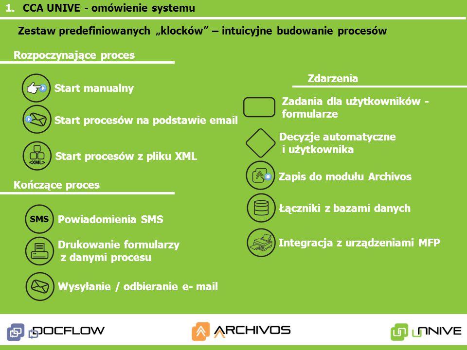 CCA UNIVE - omówienie systemu