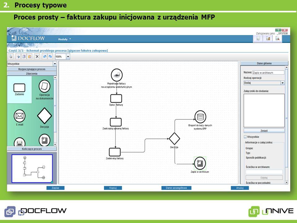 Procesy typowe Proces prosty – faktura zakupu inicjowana z urządzenia MFP