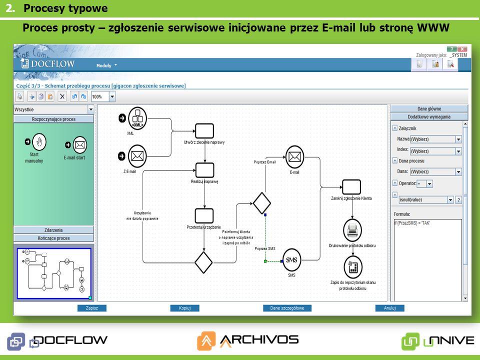 Procesy typowe Proces prosty – zgłoszenie serwisowe inicjowane przez E-mail lub stronę WWW