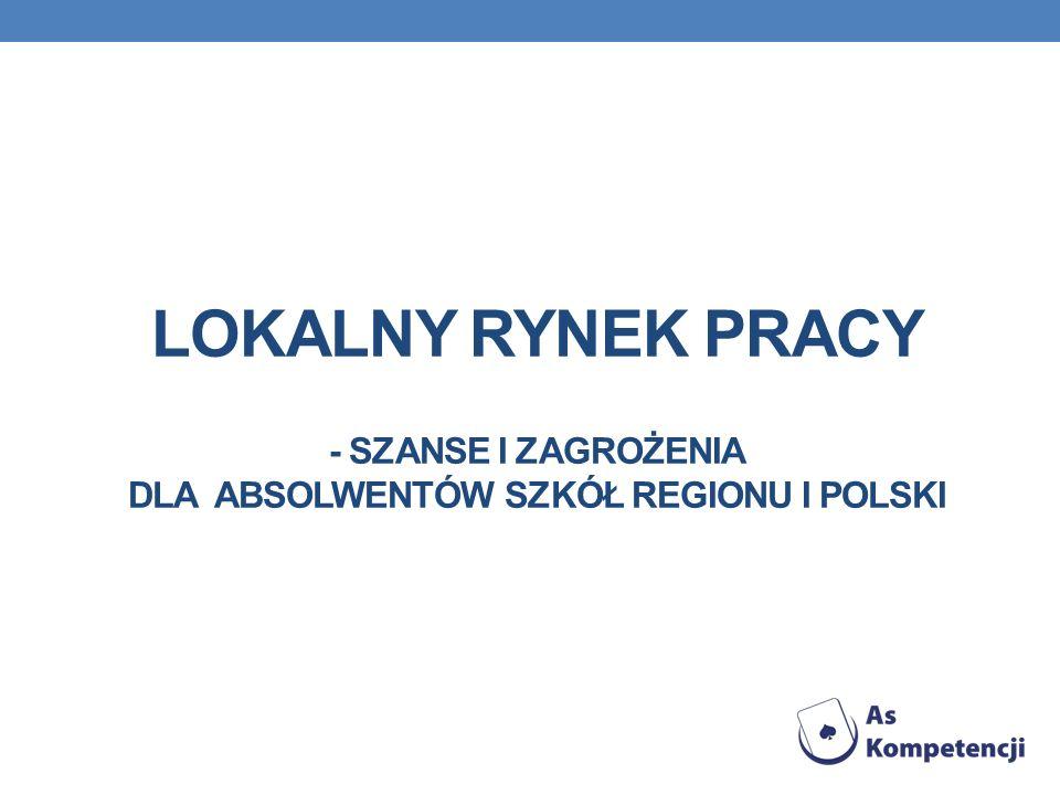LOKALNY RYNEK PRACY - szanse i zagrożenia dla absolwentów szkół regionu i polski