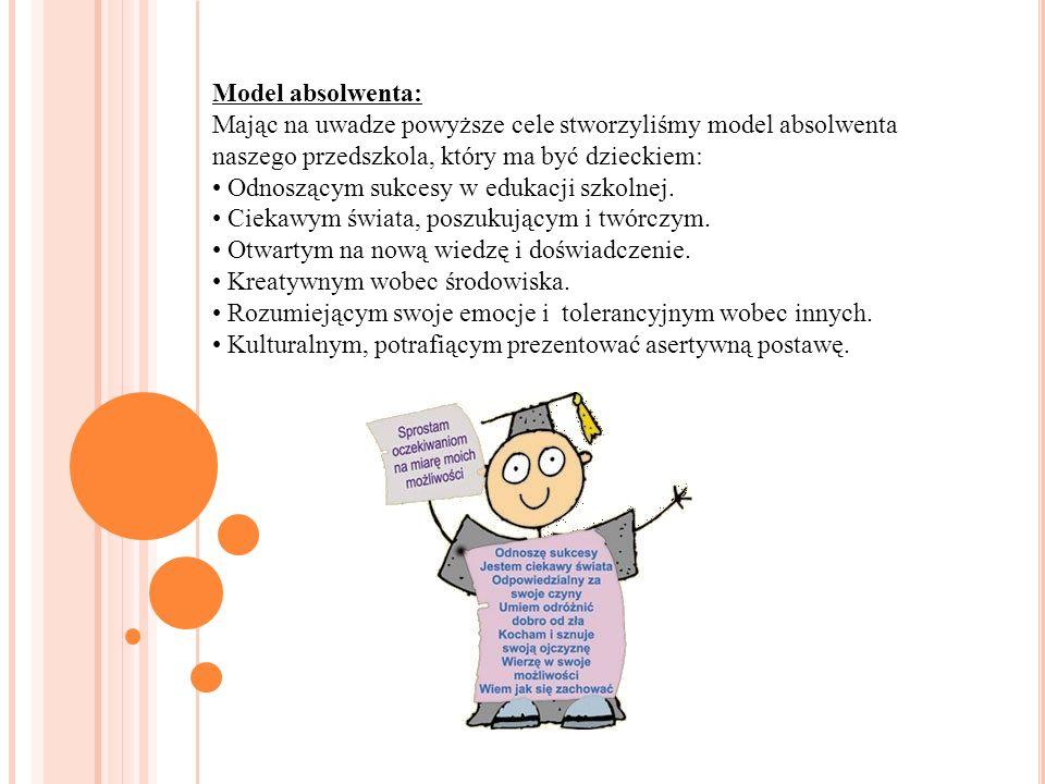 Model absolwenta: Mając na uwadze powyższe cele stworzyliśmy model absolwenta naszego przedszkola, który ma być dzieckiem: