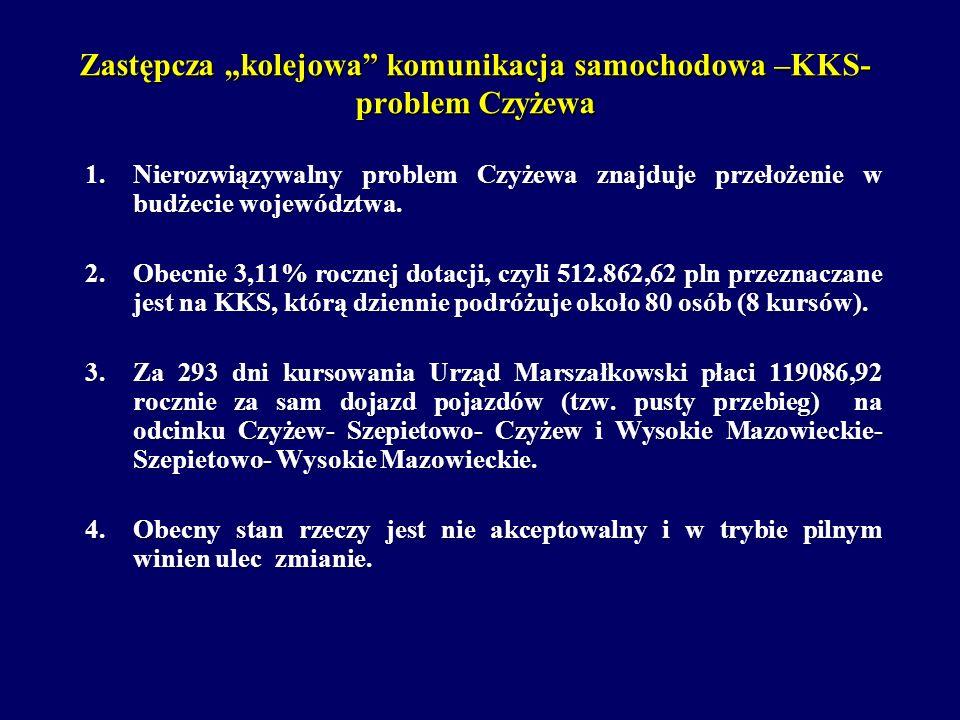 """Zastępcza """"kolejowa komunikacja samochodowa –KKS- problem Czyżewa"""
