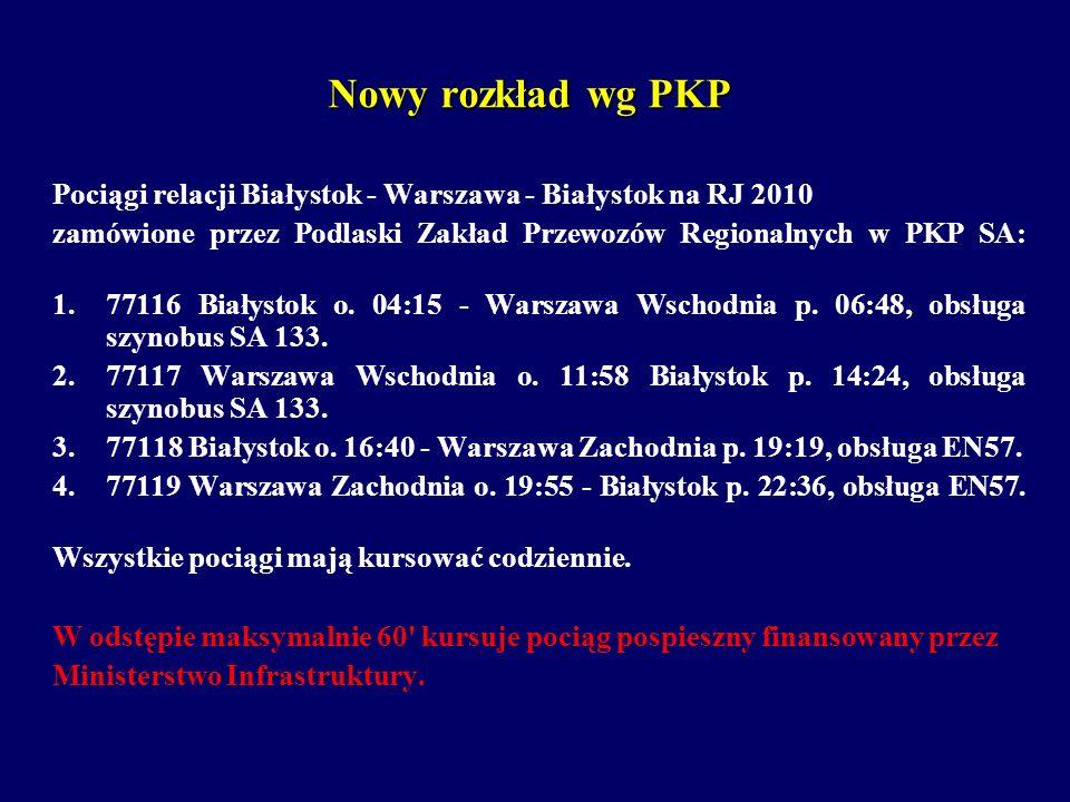 Nowy rozkład wg PKP Pociągi relacji Białystok - Warszawa - Białystok na RJ 2010. zamówione przez Podlaski Zakład Przewozów Regionalnych w PKP SA: