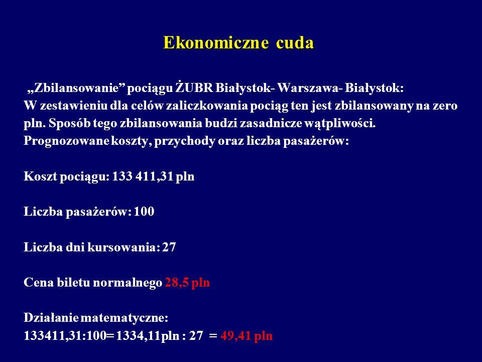 """Ekonomiczne cuda""""Zbilansowanie pociągu ŻUBR Białystok- Warszawa- Białystok:"""