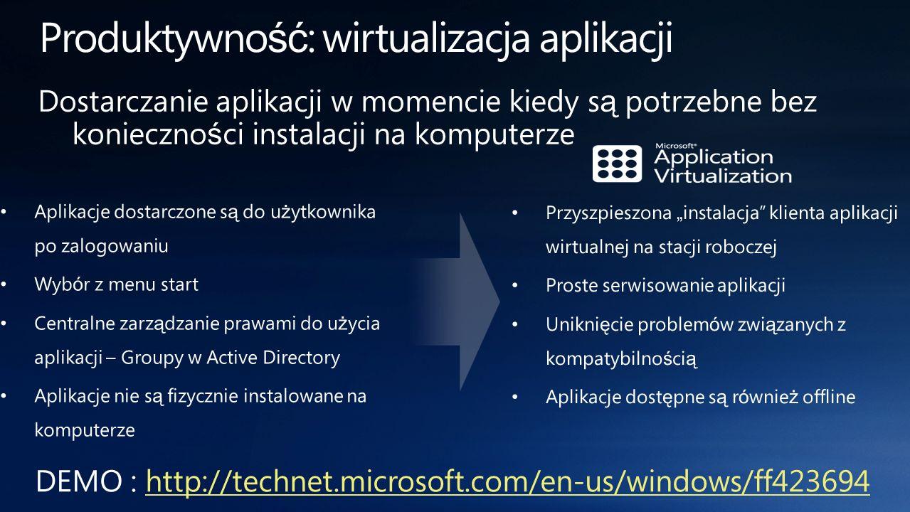 Produktywność: wirtualizacja aplikacji