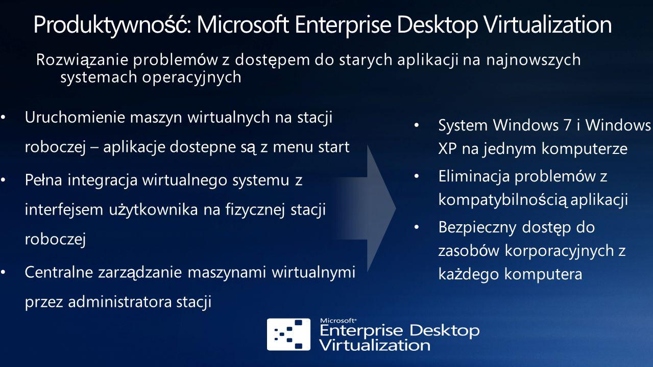 Produktywność: Microsoft Enterprise Desktop Virtualization