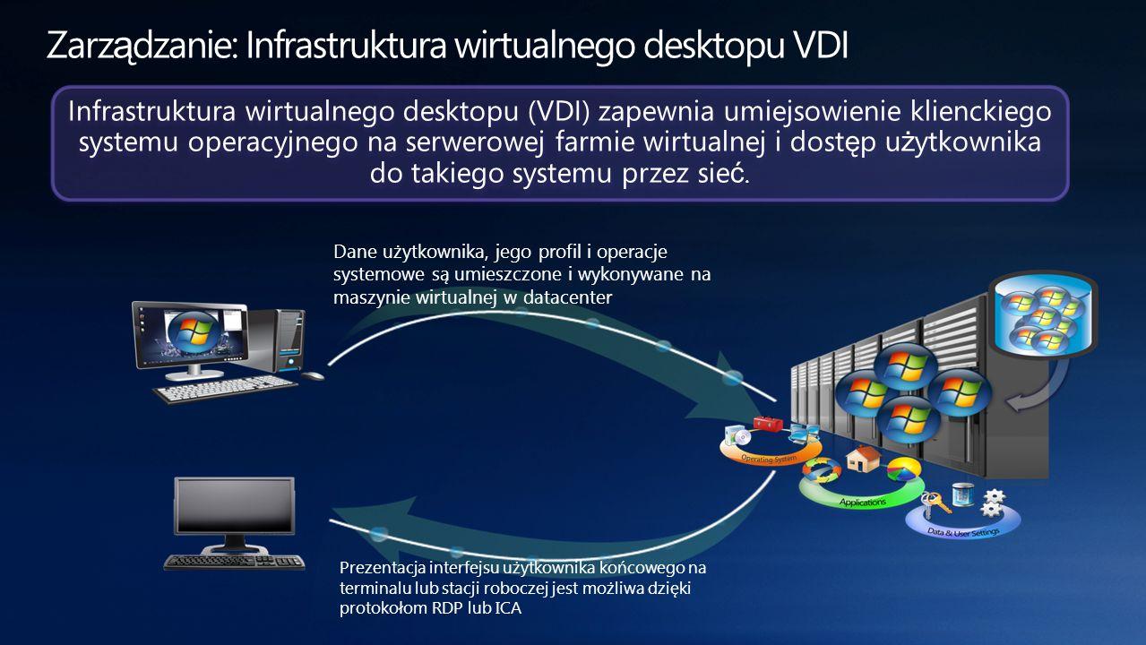 Zarządzanie: Infrastruktura wirtualnego desktopu VDI