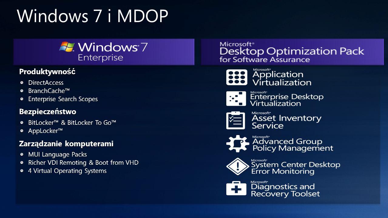 Windows 7 i MDOP Produktywność Bezpieczeństwo Zarządzanie komputerami
