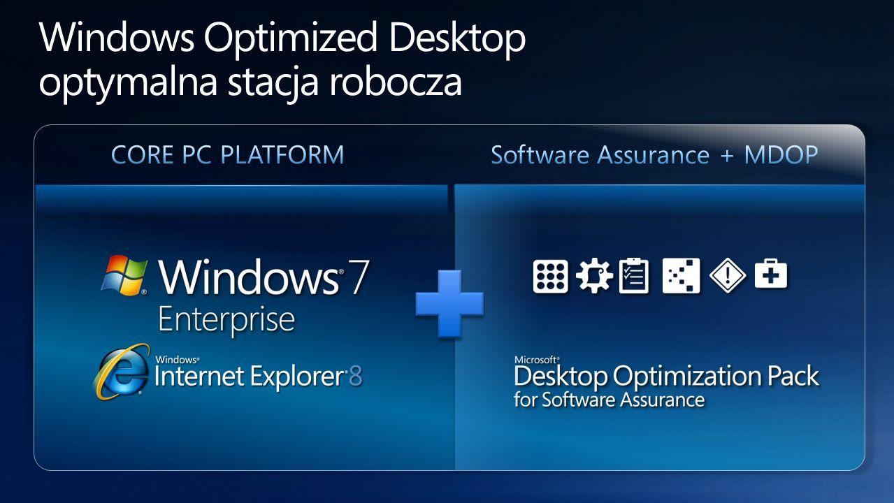 Windows Optimized Desktop optymalna stacja robocza