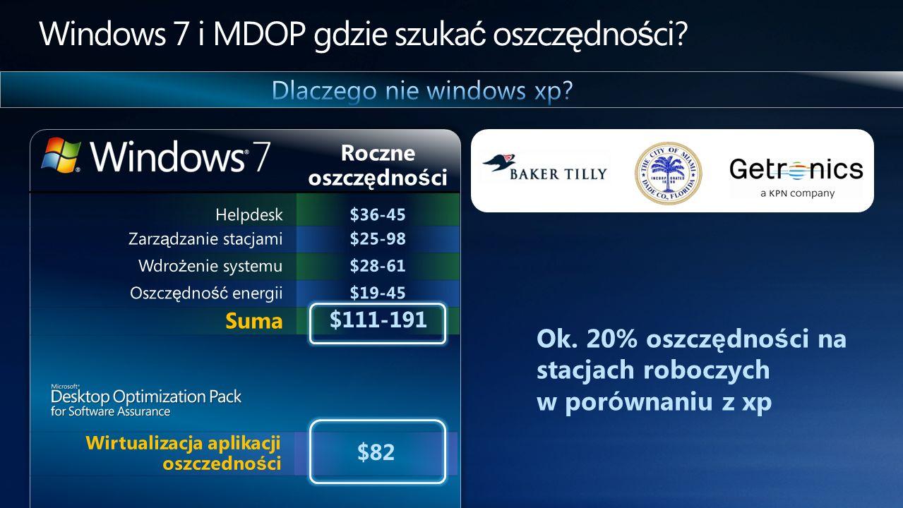 Windows 7 i MDOP gdzie szukać oszczędności