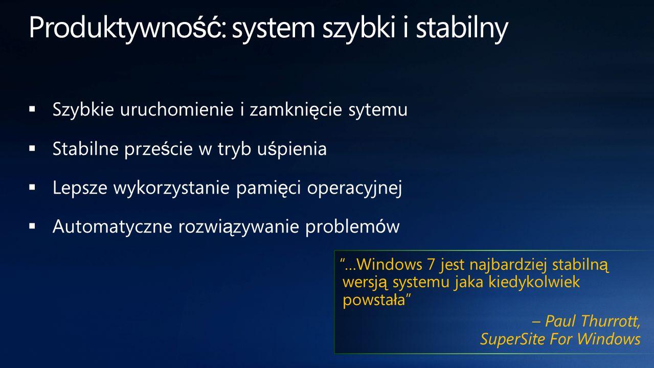 Produktywność: system szybki i stabilny