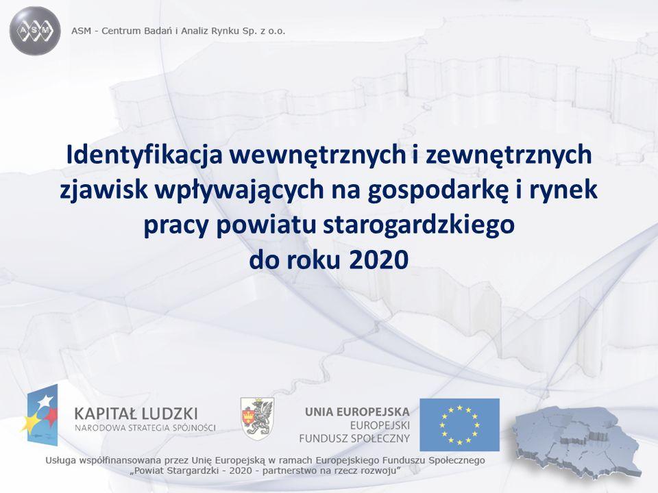 Identyfikacja wewnętrznych i zewnętrznych zjawisk wpływających na gospodarkę i rynek pracy powiatu starogardzkiego do roku 2020
