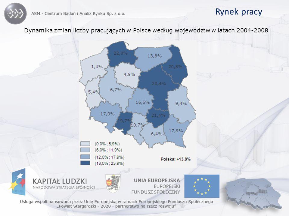 Rynek pracy Dynamika zmian liczby pracujących w Polsce według województw w latach 2004-2008