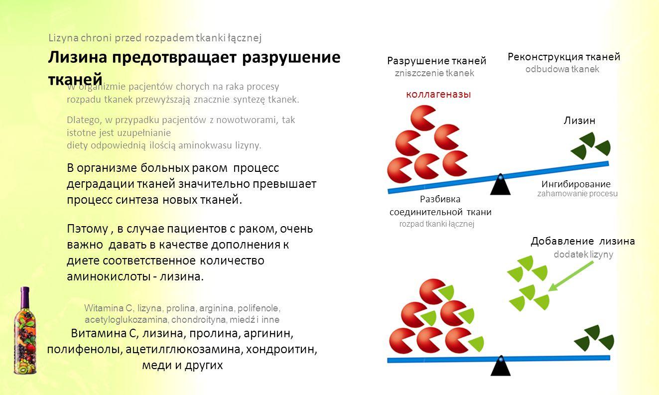 Лизина предотвращает разрушение тканей