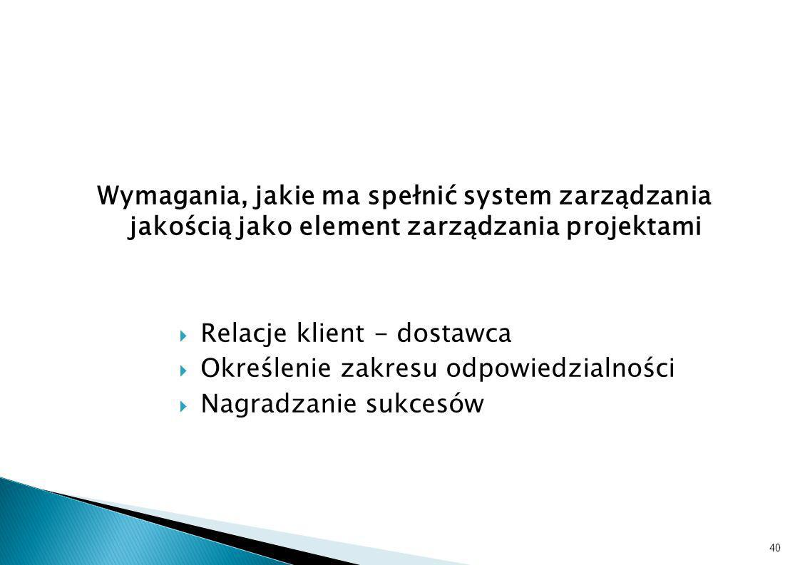 Wymagania, jakie ma spełnić system zarządzania jakością jako element zarządzania projektami