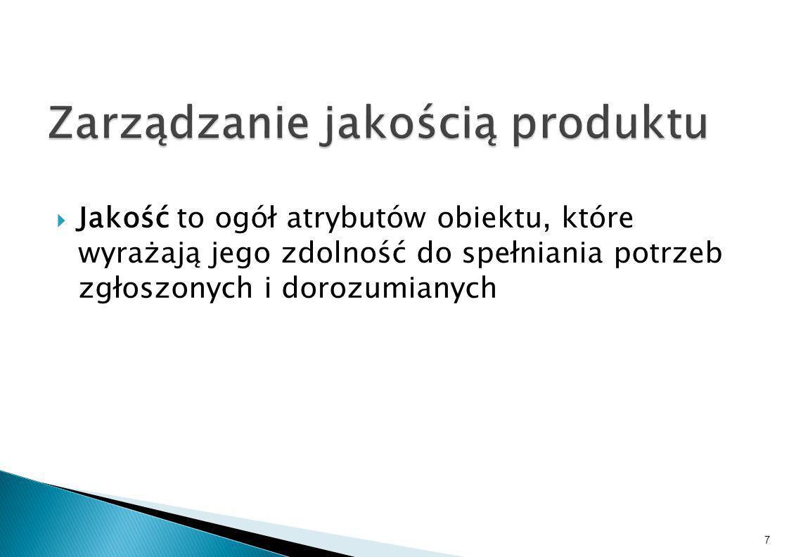 Zarządzanie jakością produktu
