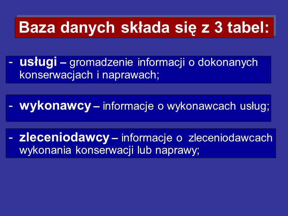 Baza danych składa się z 3 tabel: