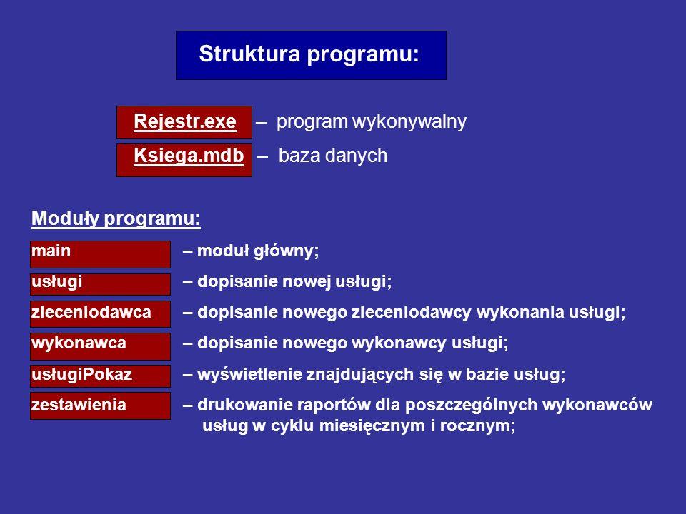 Struktura programu: Rejestr.exe – program wykonywalny