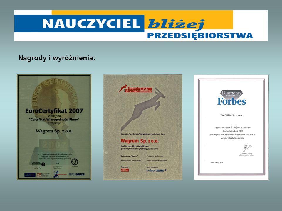 Nagrody i wyróżnienia: