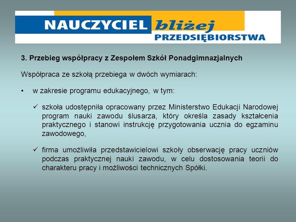 3. Przebieg współpracy z Zespołem Szkół Ponadgimnazjalnych