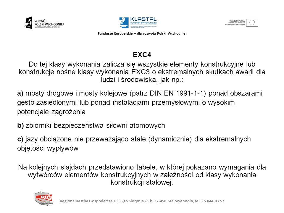 EXC4 Do tej klasy wykonania zalicza się wszystkie elementy konstrukcyjne lub konstrukcje nośne klasy wykonania EXC3 o ekstremalnych skutkach awarii dla ludzi i środowiska, jak np.: a) mosty drogowe i mosty kolejowe (patrz DIN EN 1991-1-1) ponad obszarami gęsto zasiedlonymi lub ponad instalacjami przemysłowymi o wysokim potencjale zagrożenia b) zbiorniki bezpieczeństwa siłowni atomowych c) jazy obciążone nie przeważająco stale (dynamicznie) dla ekstremalnych objętości wypływów Na kolejnych slajdach przedstawiono tabele, w której pokazano wymagania dla wytwórców elementów konstrukcyjnych w zależności od klasy wykonania konstrukcji stalowej.