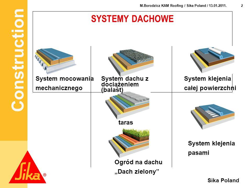 SYSTEMY DACHOWE System mocowania mechanicznego