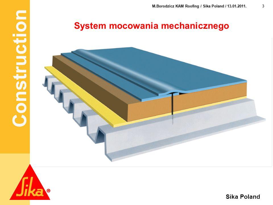 System mocowania mechanicznego