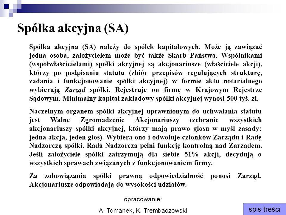 Spółka akcyjna (SA)