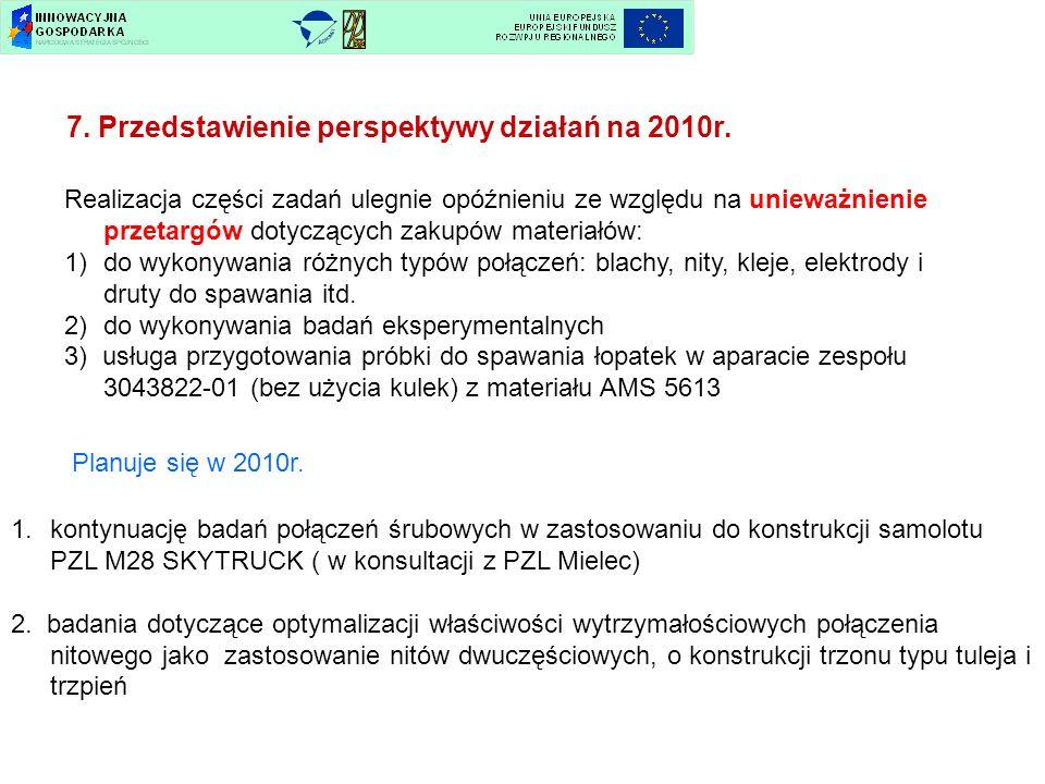 7. Przedstawienie perspektywy działań na 2010r.