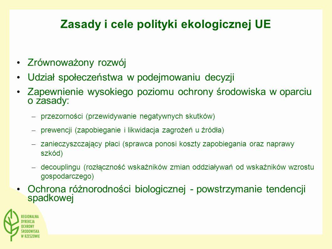 Zasady i cele polityki ekologicznej UE