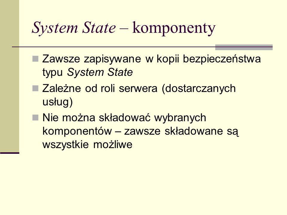 System State – komponenty