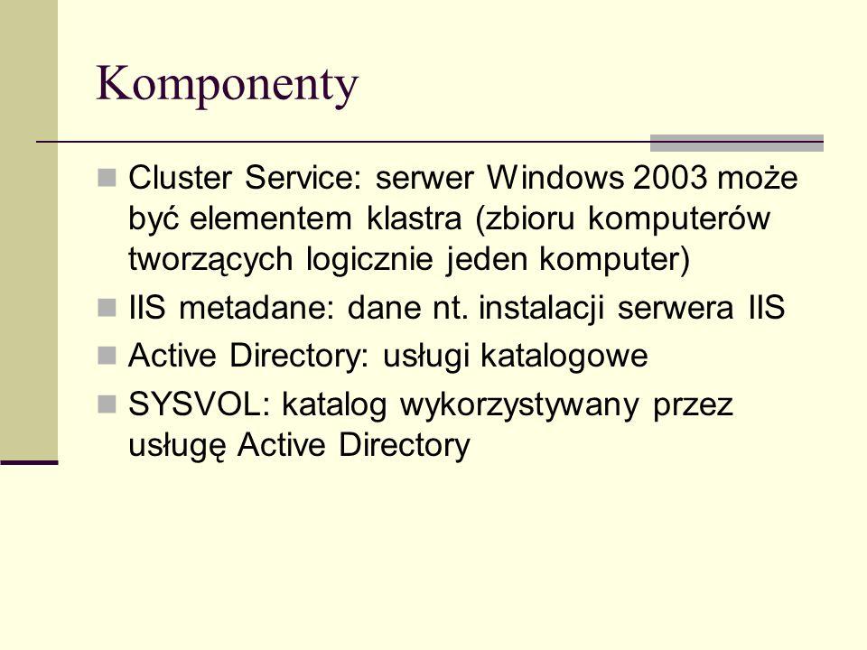 Komponenty Cluster Service: serwer Windows 2003 może być elementem klastra (zbioru komputerów tworzących logicznie jeden komputer)