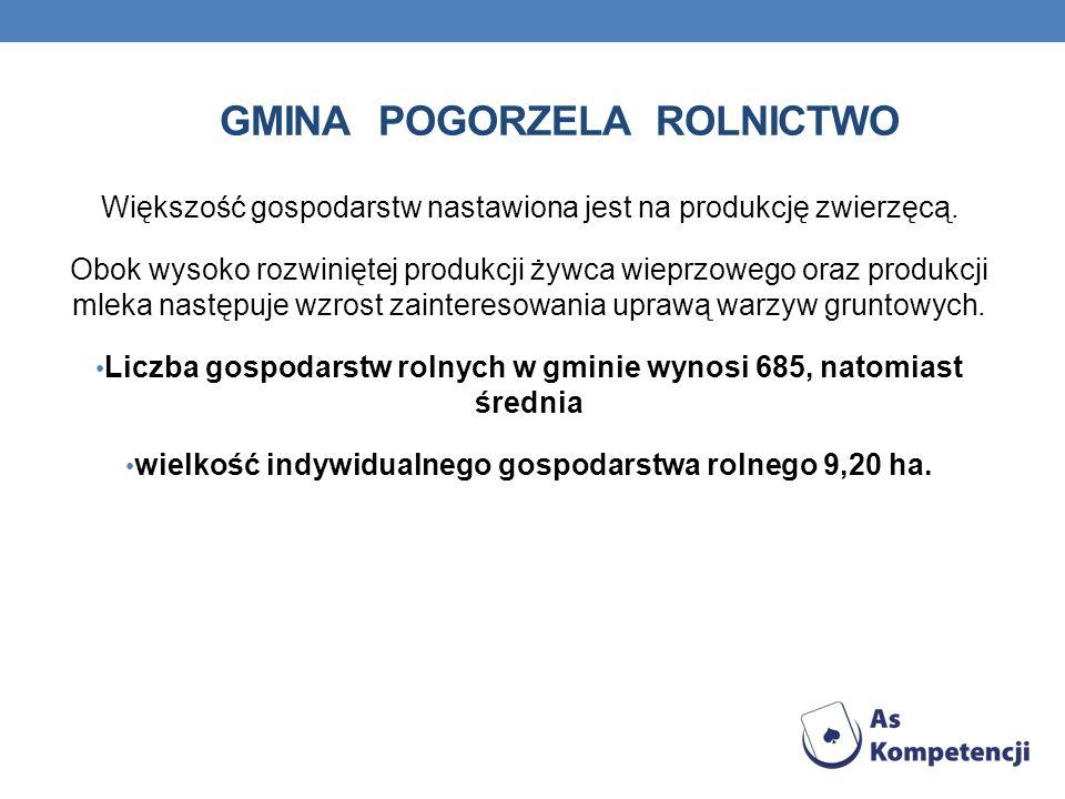 Gmina Pogorzela Rolnictwo
