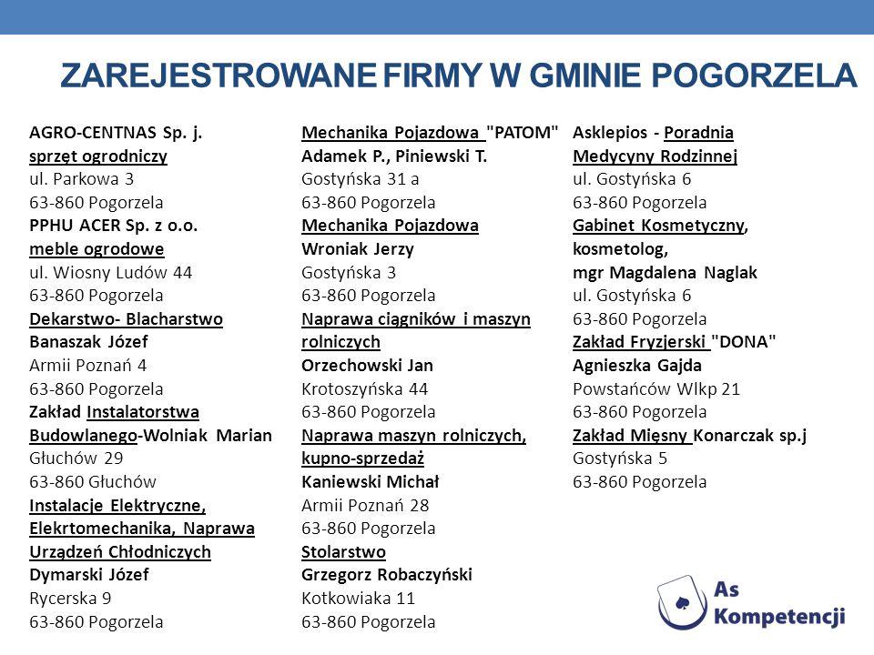 Zarejestrowane firmy w gminie Pogorzela