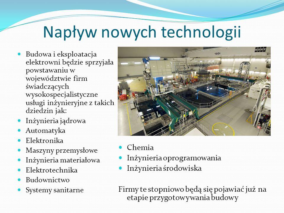 Napływ nowych technologii