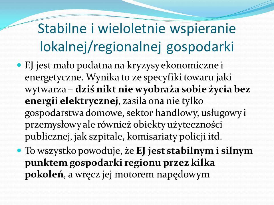 Stabilne i wieloletnie wspieranie lokalnej/regionalnej gospodarki