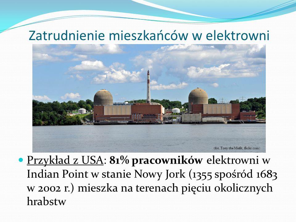 Zatrudnienie mieszkańców w elektrowni