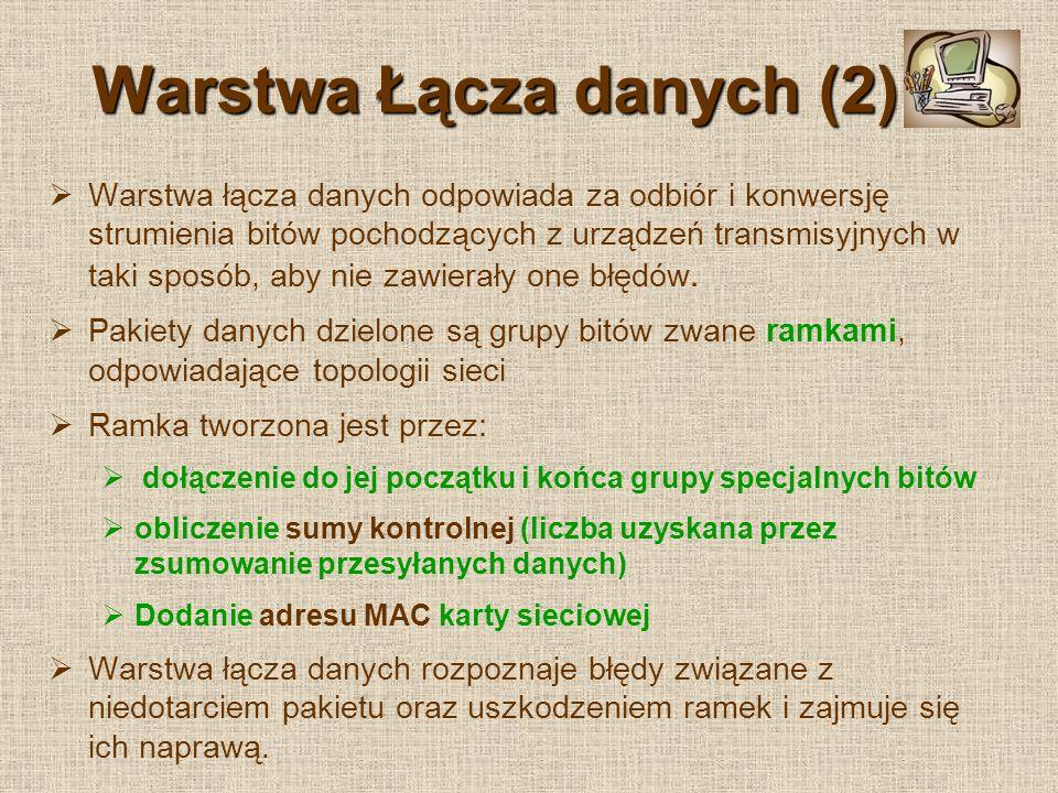 Warstwa Łącza danych (2)