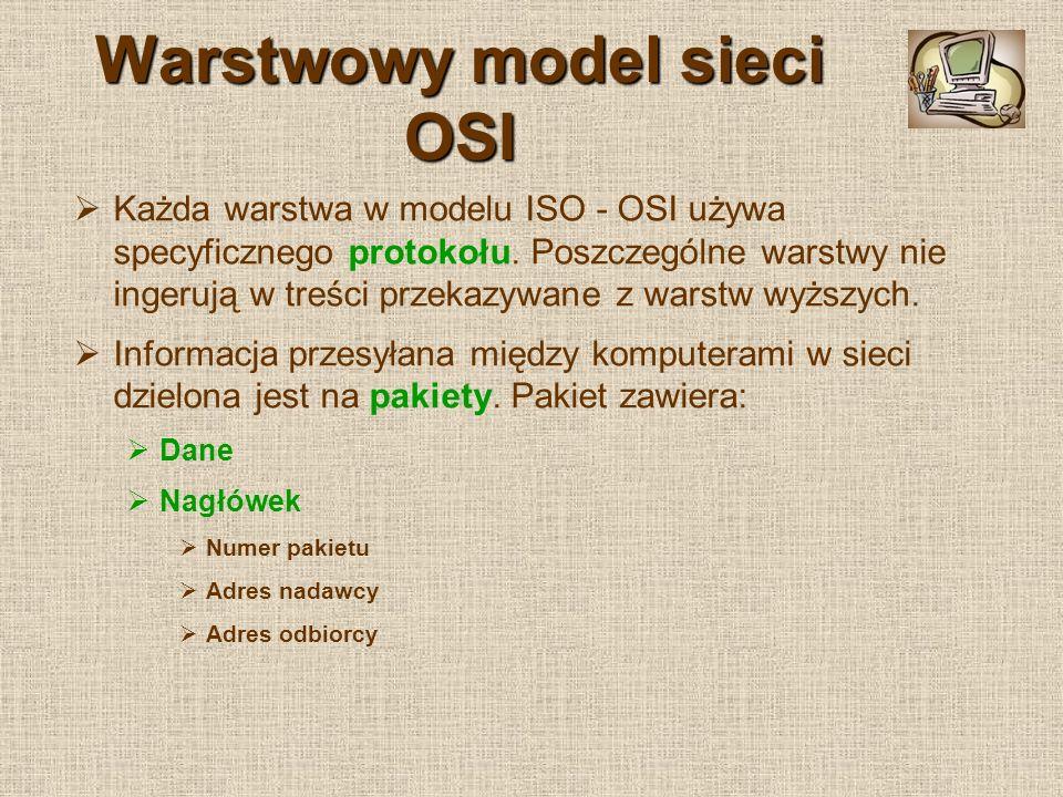 Warstwowy model sieci OSI