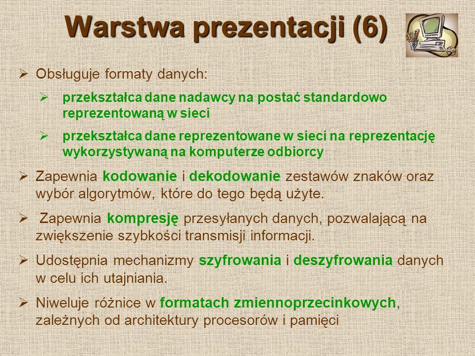 Warstwa prezentacji (6)