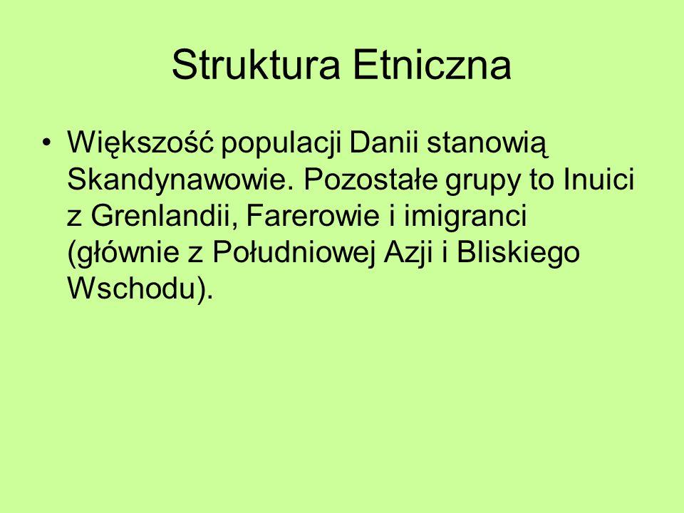 Struktura Etniczna