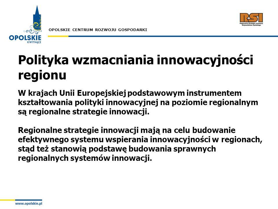 Polityka wzmacniania innowacyjności regionu