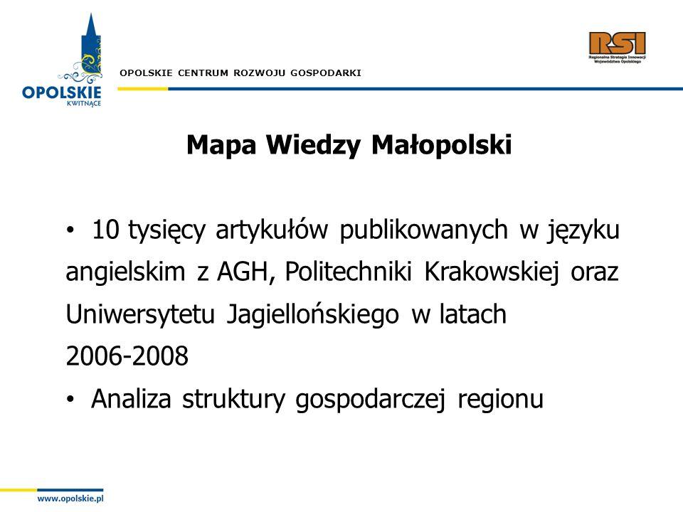 Mapa Wiedzy Małopolski
