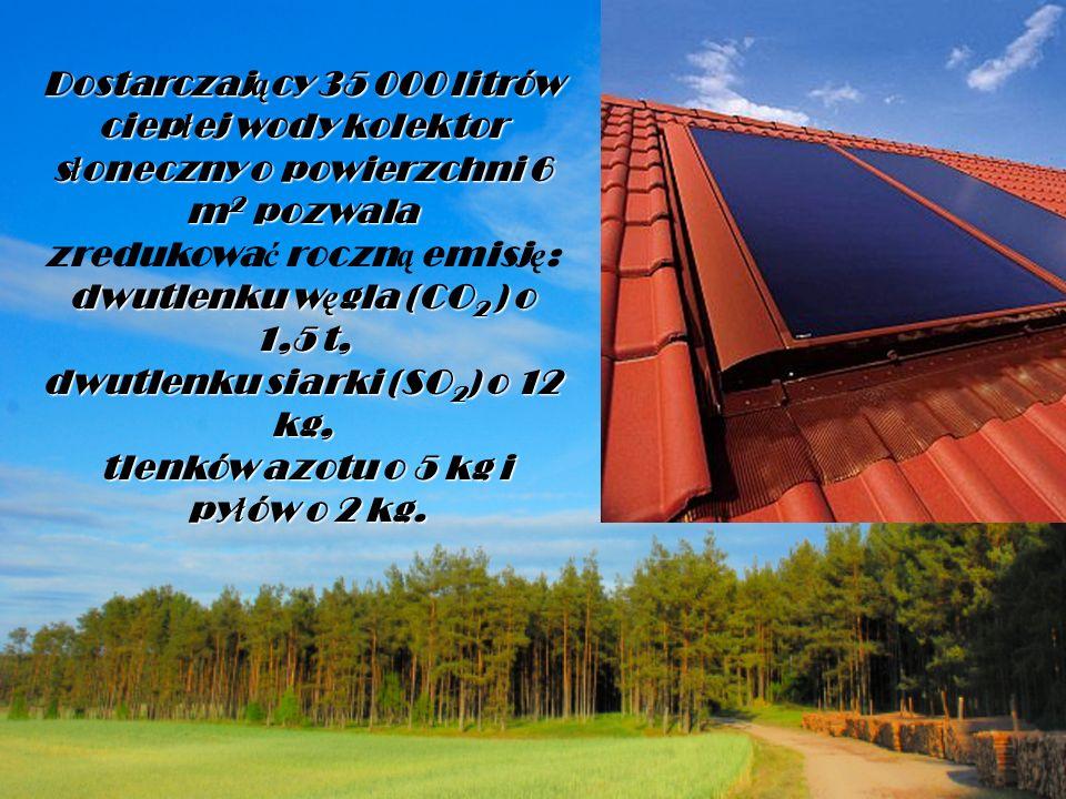 słoneczny o powierzchni 6 m2 pozwala zredukować roczną emisję: