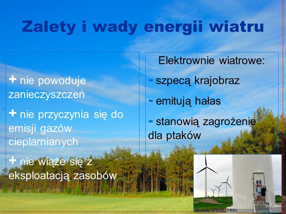 Zalety i wady energii wiatru