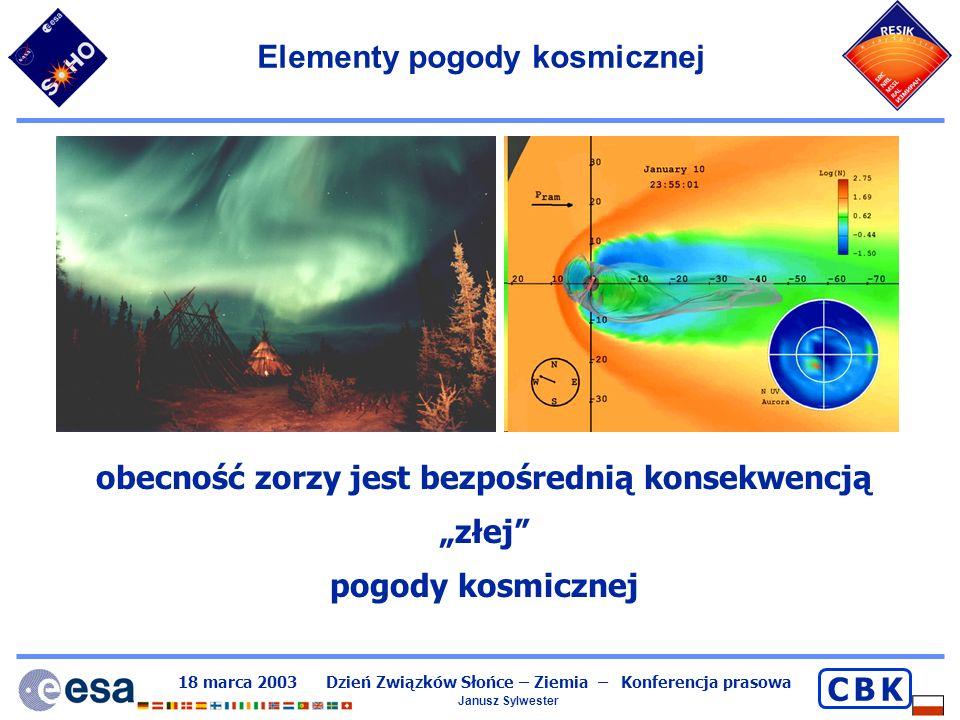 Elementy pogody kosmicznej