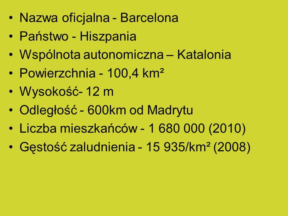 Nazwa oficjalna - Barcelona