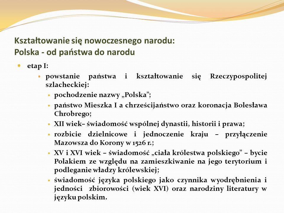 Kształtowanie się nowoczesnego narodu: Polska - od państwa do narodu