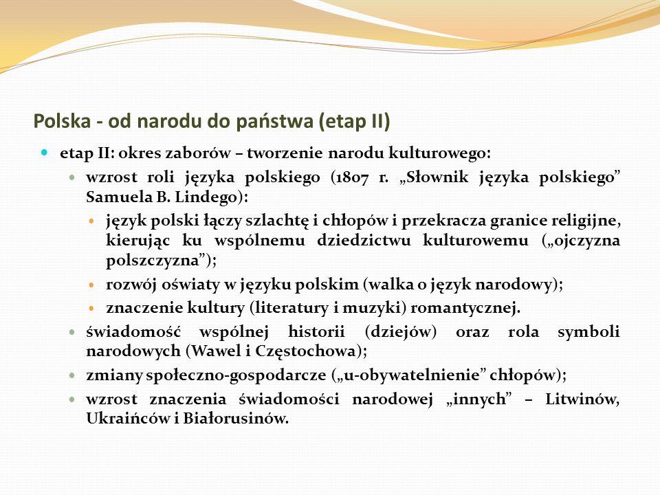 Polska - od narodu do państwa (etap II)